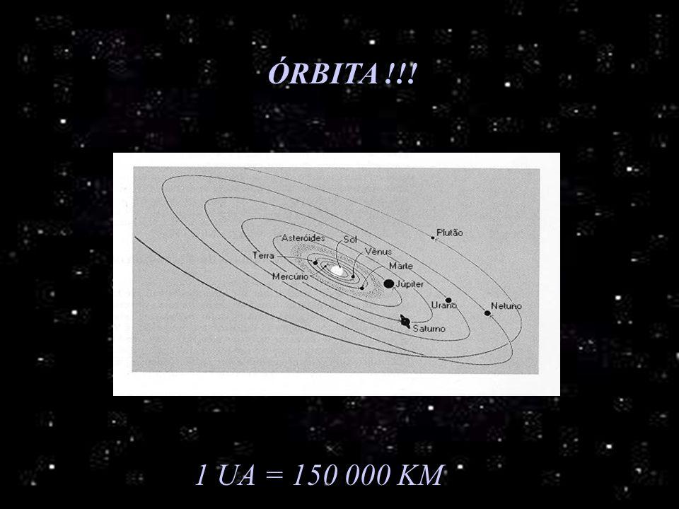 ÓRBITA !!! 1 UA = 150 000 KM