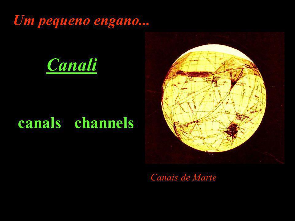 O Colombo de Marte Giovanni V. Schiaparelli (1835-1910) Observações de Marte (1877-1897)