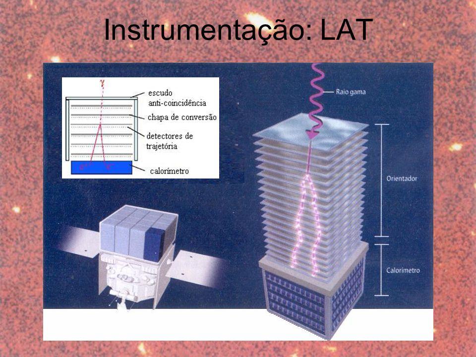 Instrumentação: LAT