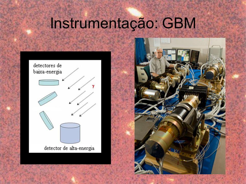 Instrumentação: GBM
