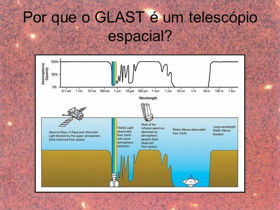 Por que o GLAST é um telescópio espacial?