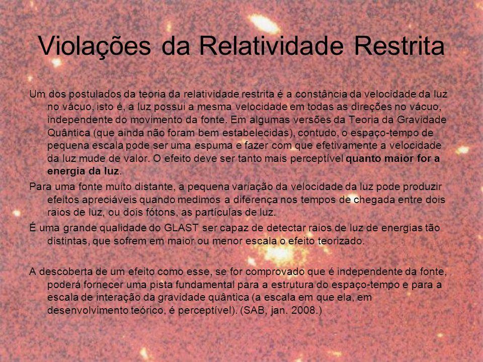 Violações da Relatividade Restrita Um dos postulados da teoria da relatividade restrita é a constância da velocidade da luz no vácuo, isto é, a luz possui a mesma velocidade em todas as direções no vácuo, independente do movimento da fonte.