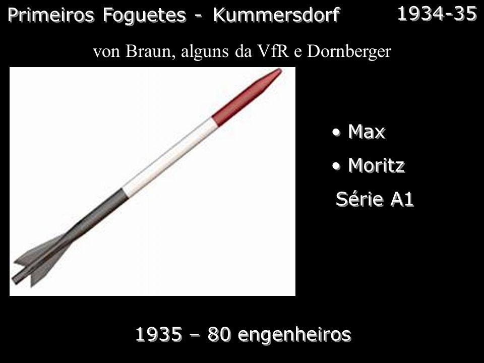 Dr. von Braun Comentários: Mas von Braun aceitou a ajuda desde o início e começou logo o seu doutoramento em Física na Universidade de Berlin, em 1932