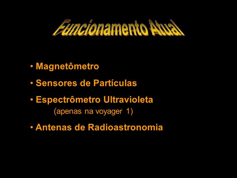 Magnetômetro Sensores de Partículas Espectrômetro Ultravioleta (apenas na voyager 1) Antenas de Radioastronomia