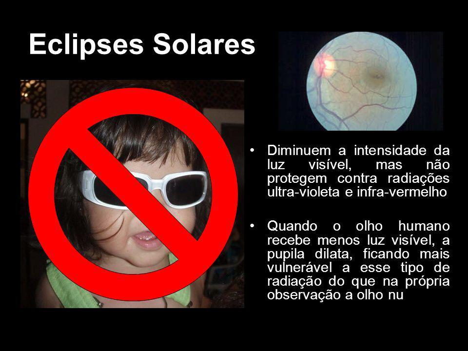Eclipses Solares Diminuem a intensidade da luz visível, mas não protegem contra radiações ultra-violeta e infra-vermelho Quando o olho humano recebe menos luz visível, a pupila dilata, ficando mais vulnerável a esse tipo de radiação do que na própria observação a olho nu