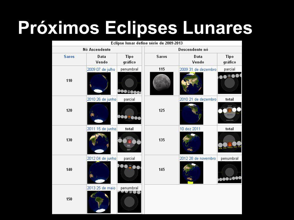 Próximos Eclipses Lunares