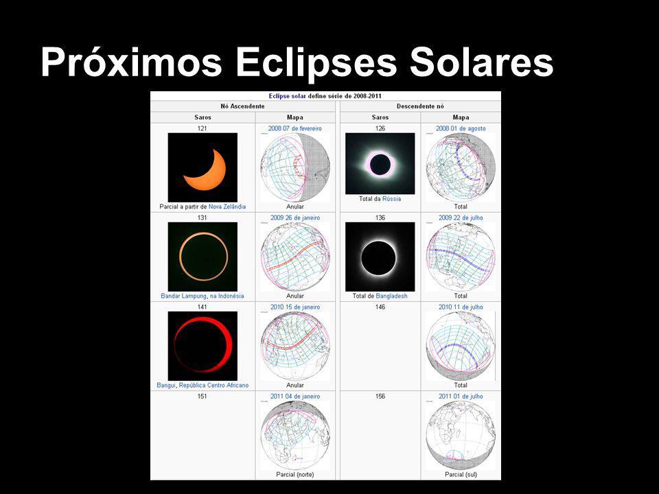 Próximos Eclipses Solares
