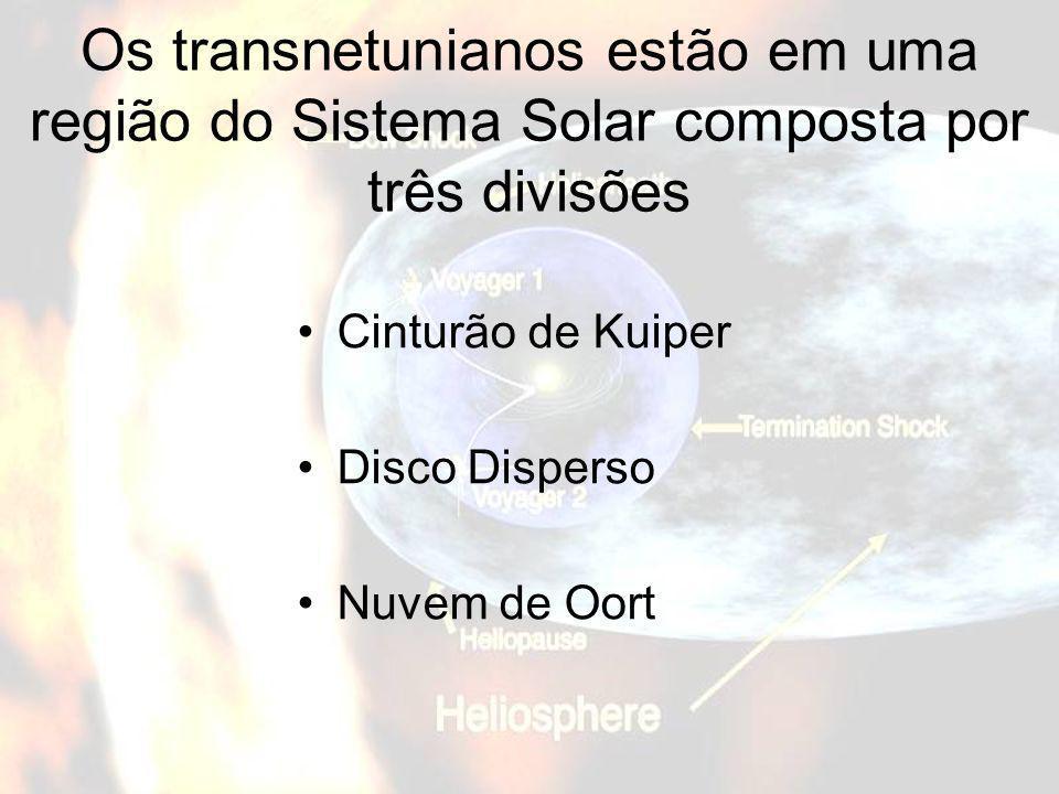 Os transnetunianos estão em uma região do Sistema Solar composta por três divisões Cinturão de Kuiper Disco Disperso Nuvem de Oort