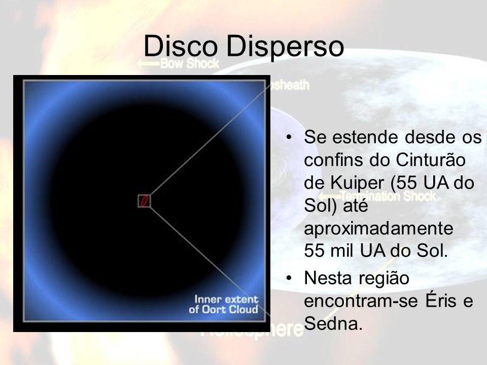 Disco Disperso Se estende desde os confins do Cinturão de Kuiper (55 UA do Sol) até aproximadamente 55 mil UA do Sol. Nesta região encontram-se Éris e