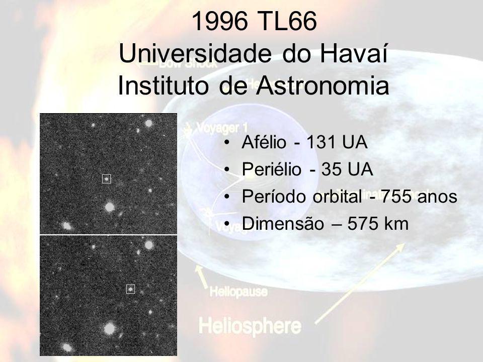 1996 TL66 Universidade do Havaí Instituto de Astronomia Afélio - 131 UA Periélio - 35 UA Período orbital - 755 anos Dimensão – 575 km