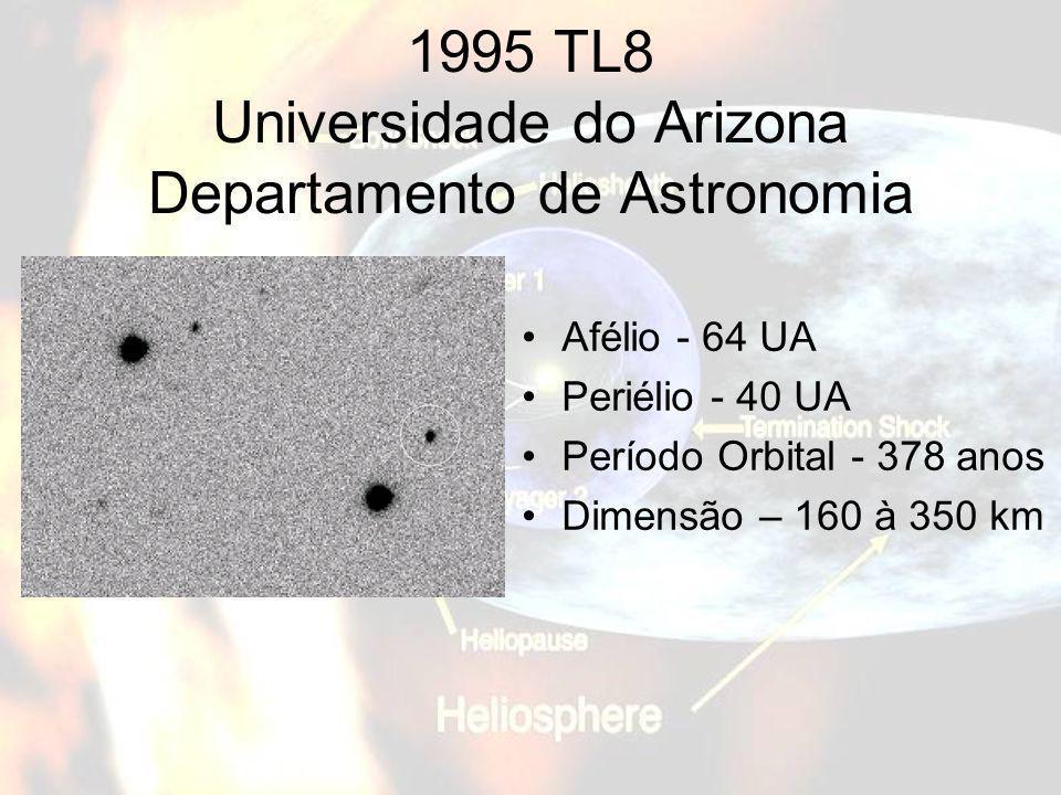 1995 TL8 Universidade do Arizona Departamento de Astronomia Afélio - 64 UA Periélio - 40 UA Período Orbital - 378 anos Dimensão – 160 à 350 km