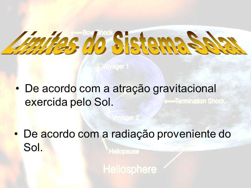 De acordo com a atração gravitacional exercida pelo Sol. De acordo com a radiação proveniente do Sol.