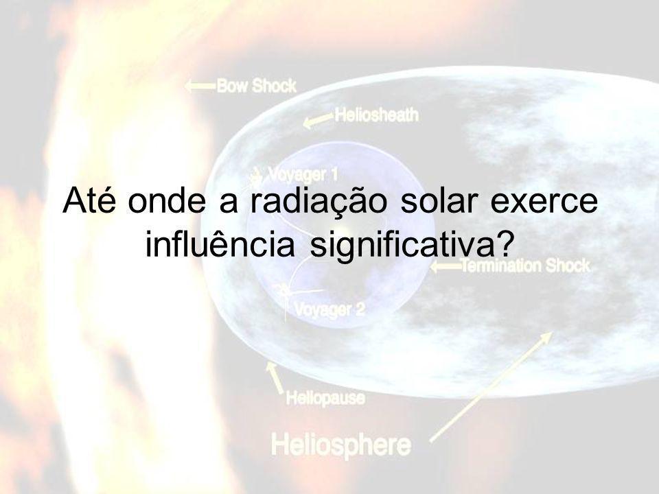 Até onde a radiação solar exerce influência significativa?