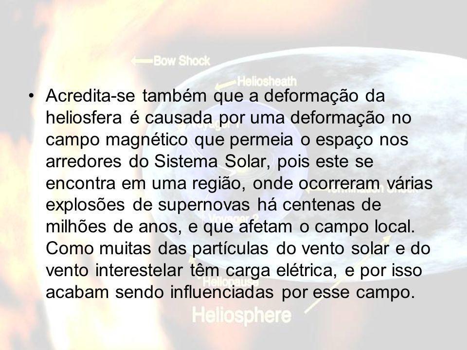 Acredita-se também que a deformação da heliosfera é causada por uma deformação no campo magnético que permeia o espaço nos arredores do Sistema Solar,