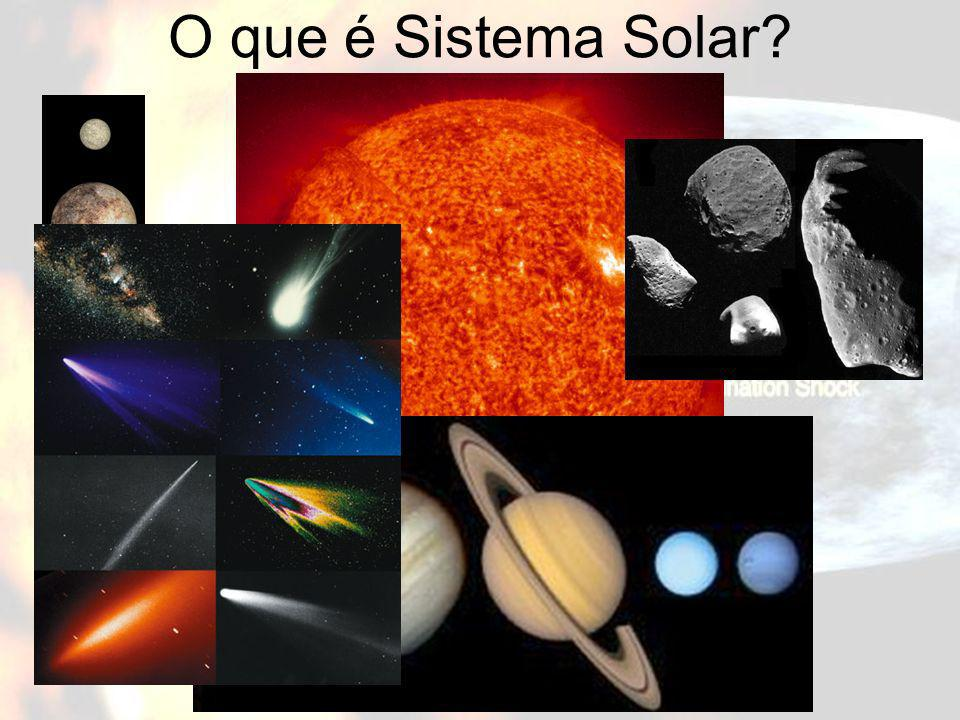 O que é Sistema Solar?