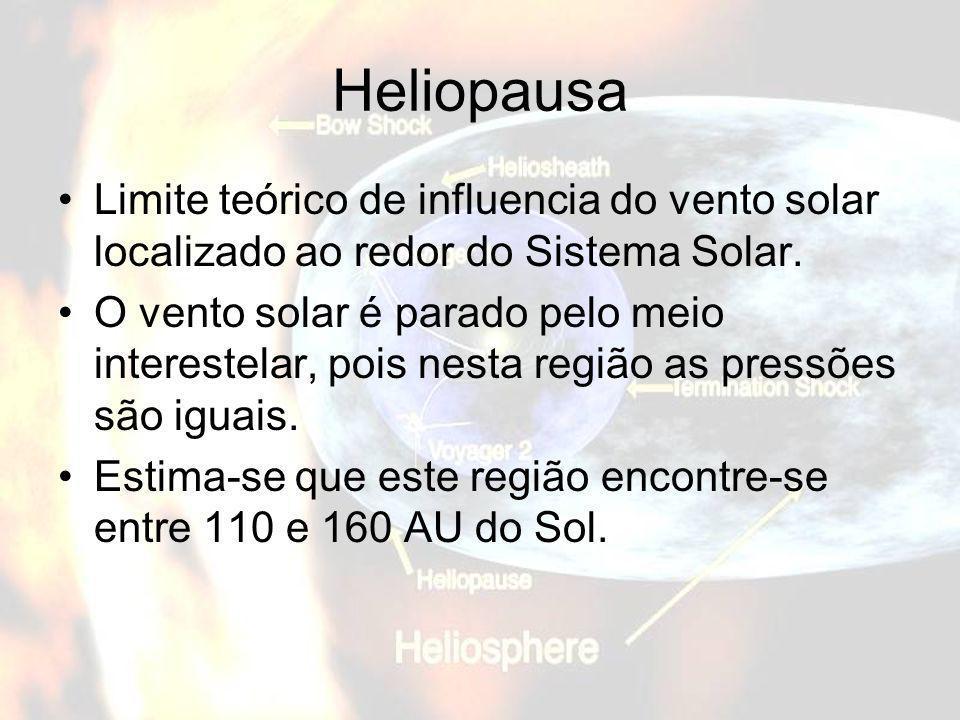 Heliopausa Limite teórico de influencia do vento solar localizado ao redor do Sistema Solar. O vento solar é parado pelo meio interestelar, pois nesta