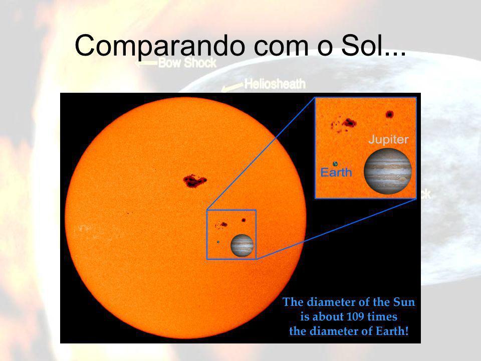 Comparando com o Sol...