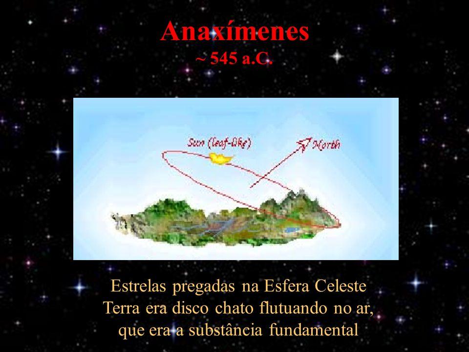 Anaxímenes ~ 545 a.C.