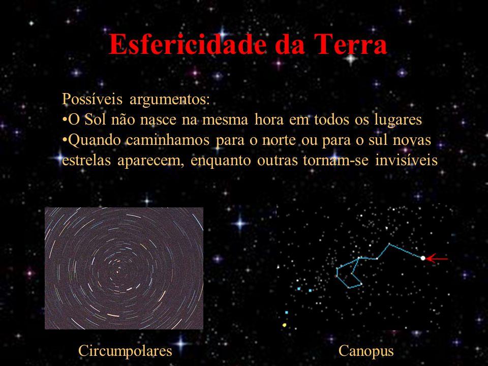 Esfericidade da Terra Possíveis argumentos: O Sol não nasce na mesma hora em todos os lugares Quando caminhamos para o norte ou para o sul novas estrelas aparecem, enquanto outras tornam-se invisíveis CanopusCircumpolares
