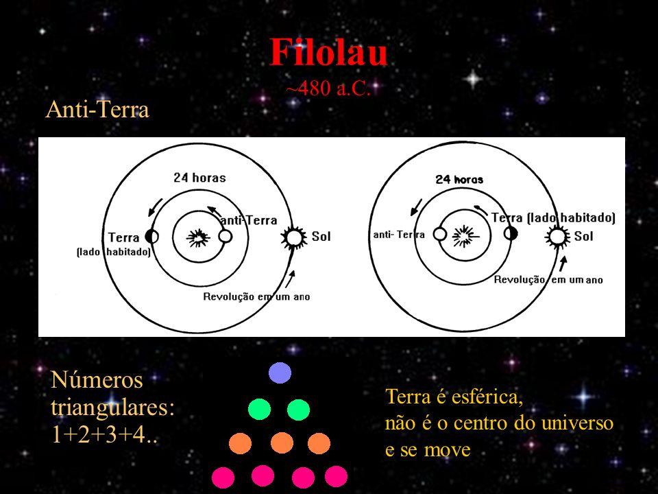 Números triangulares: 1+2+3+4.. Filolau ~480 a.C.