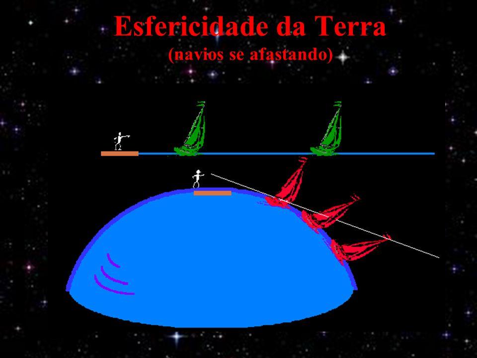 Esfericidade da Terra (navios se afastando)
