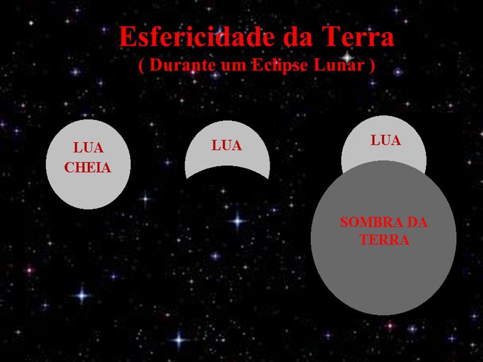 Esfericidade da Terra ( Durante um Eclipse Lunar )