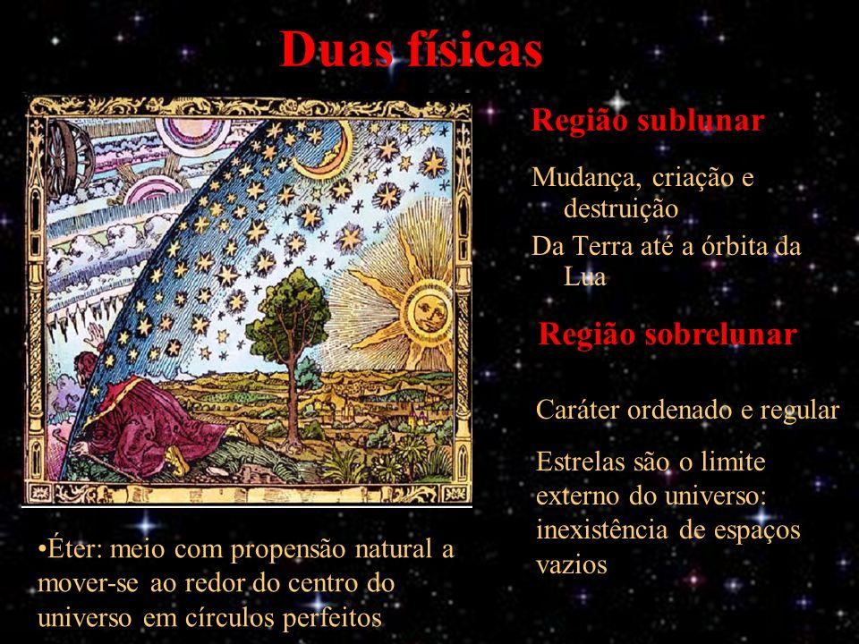 Duas físicas Mudança, criação e destruição Da Terra até a órbita da Lua Região sublunar Éter: meio com propensão natural a mover-se ao redor do centro do universo em círculos perfeitos Caráter ordenado e regular Estrelas são o limite externo do universo: inexistência de espaços vazios Região sobrelunar