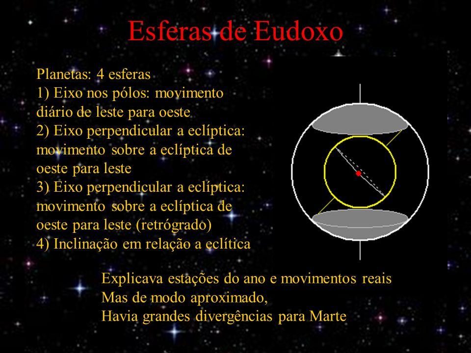 Esferas de Eudoxo Planetas: 4 esferas 1) Eixo nos pólos: movimento diário de leste para oeste 2) Eixo perpendicular a eclíptica: movimento sobre a eclíptica de oeste para leste 3) Eixo perpendicular a eclíptica: movimento sobre a eclíptica de oeste para leste (retrógrado) 4) Inclinação em relação a eclítica Explicava estações do ano e movimentos reais Mas de modo aproximado, Havia grandes divergências para Marte