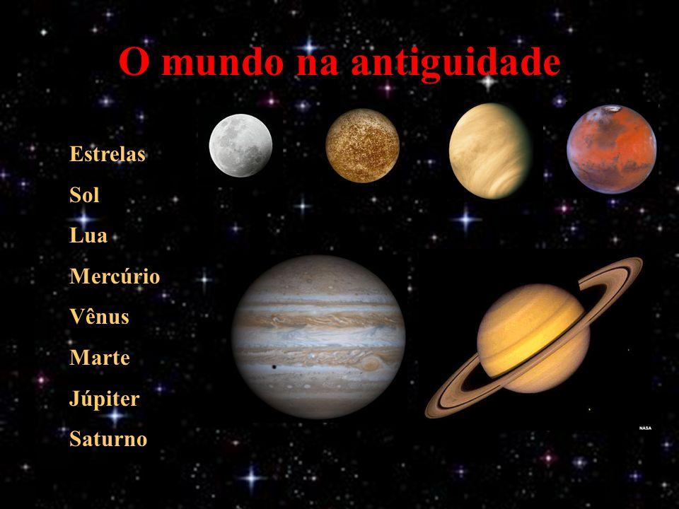 Estrelas Sol Lua Mercúrio Vênus Marte Júpiter Saturno O mundo na antiguidade