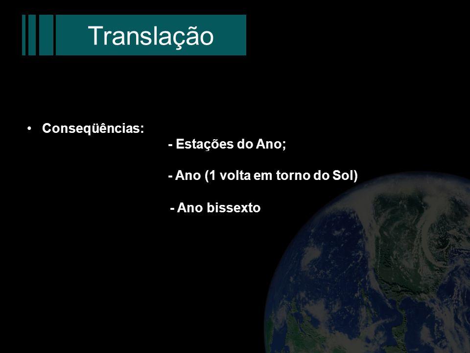 Conseqüências: - Estações do Ano; - Ano (1 volta em torno do Sol) Translação - Ano bissexto