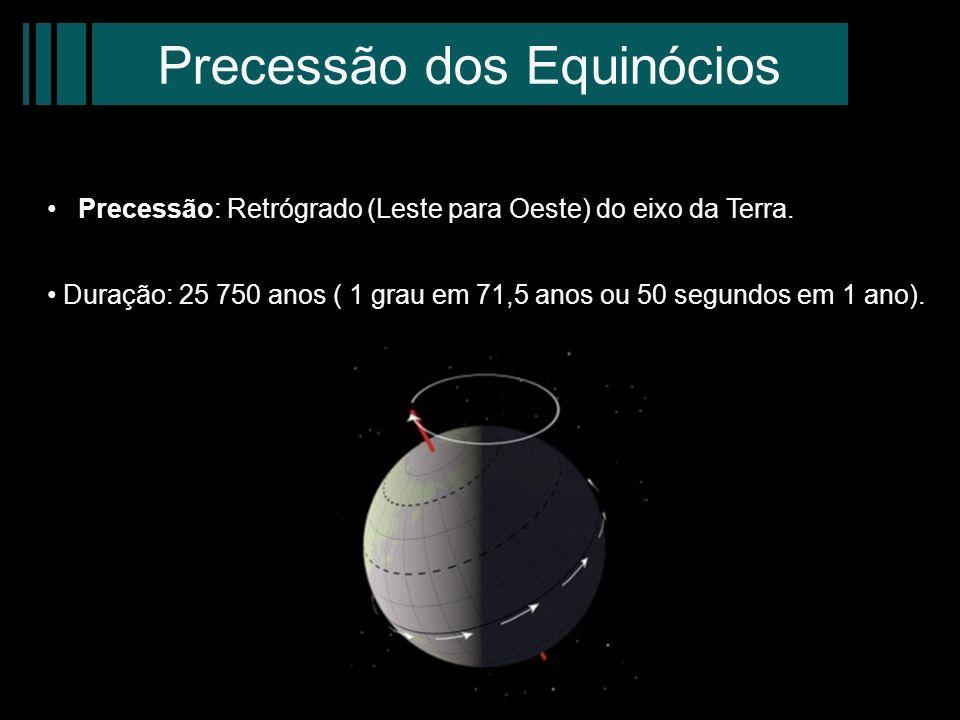 Precessão dos Equinócios Precessão: Retrógrado (Leste para Oeste) do eixo da Terra. Duração: 25 750 anos ( 1 grau em 71,5 anos ou 50 segundos em 1 ano
