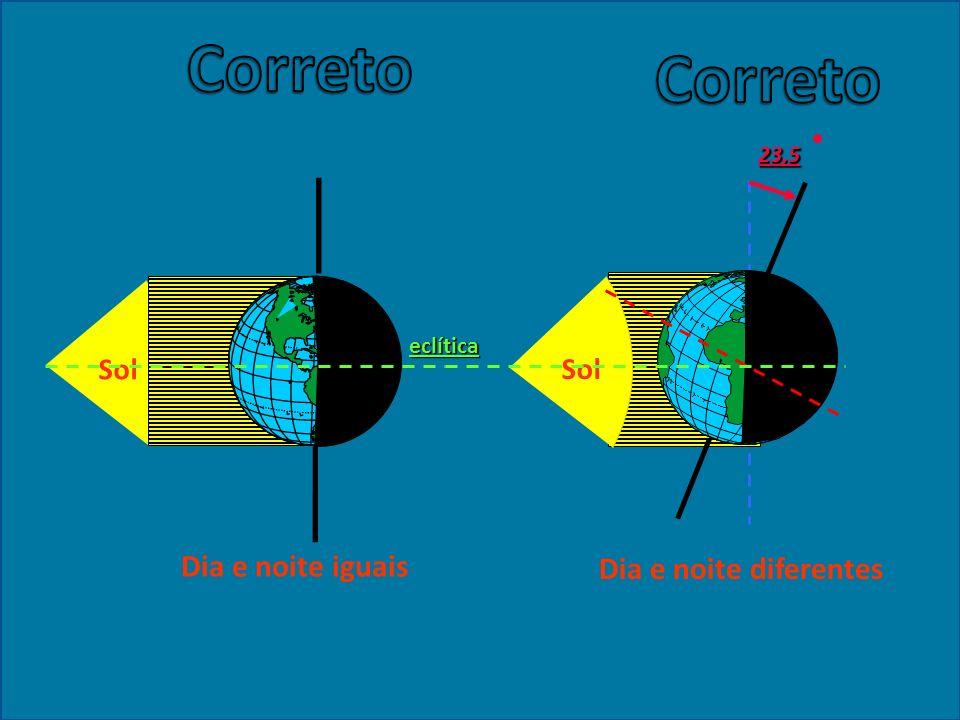 Sol Dia e noite iguais Dia e noite diferentes eclítica Sol23,5