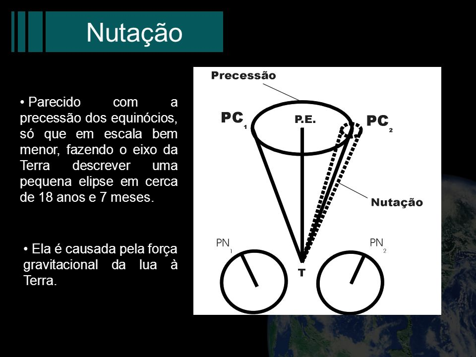Nutação 1.: parecido com a precessão dos equin ó cios, s ó que em escala bem menor, fazendo o eixo da Terra descrever uma pequena elipse em cerca de 1
