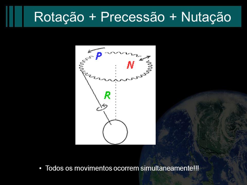 Rotação + Precessão + Nutação 1.: parecido com a precessão dos equin ó cios, s ó que em escala bem menor, fazendo o eixo da Terra descrever uma pequen