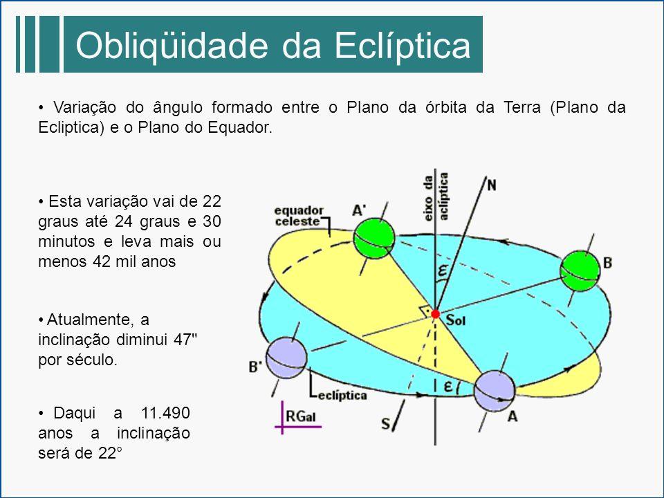 Obliqüidade da Eclíptica Variação do ângulo formado entre o Plano da órbita da Terra (Plano da Ecliptica) e o Plano do Equador. Esta variação vai de 2