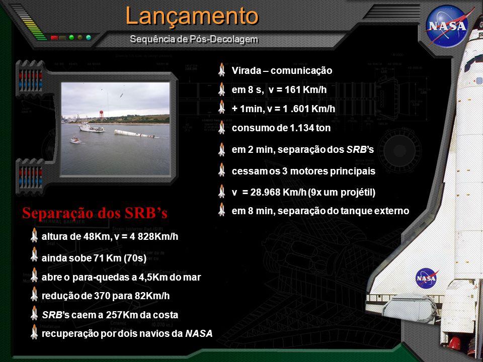 T - 20 min : computadores em Terra iniciam e monitoram a seqüência de lançamento T - 31 seg : inicialização dos sistemas de bordo do ônibus espacial T - 6,6 seg: os 3 motores principais são ligados (em intervalo de 120 ms) T - 3 seg : os 3 motores principais são direcionados T 0 seg : os computadores de bordo dão ignição nos SRBs motores principais a 100% sequência de lançamento em Terra é finalizada Lançamento Sequência de Pré-decolagem