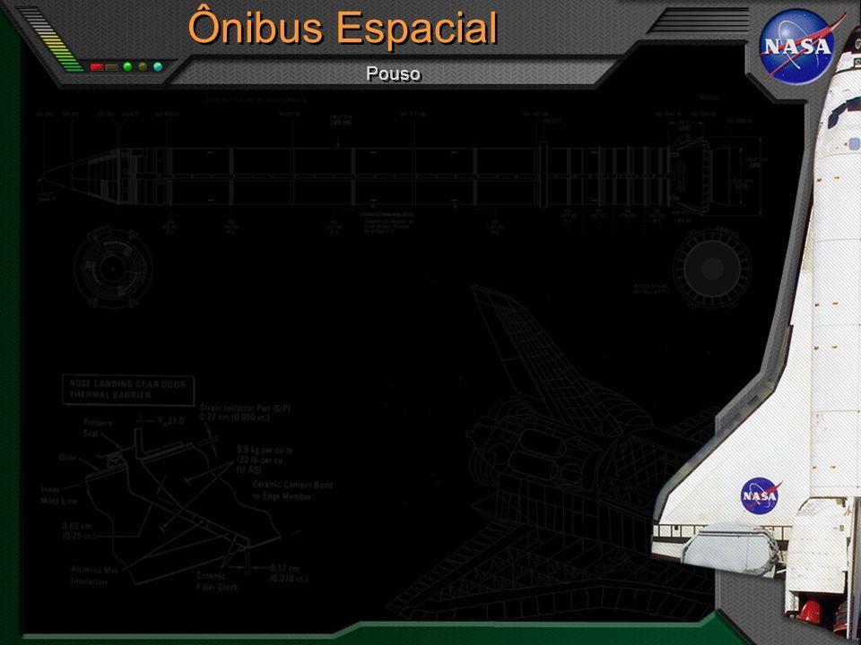 Ônibus Espacial Em Órbita Possíveis tipos de órbita :