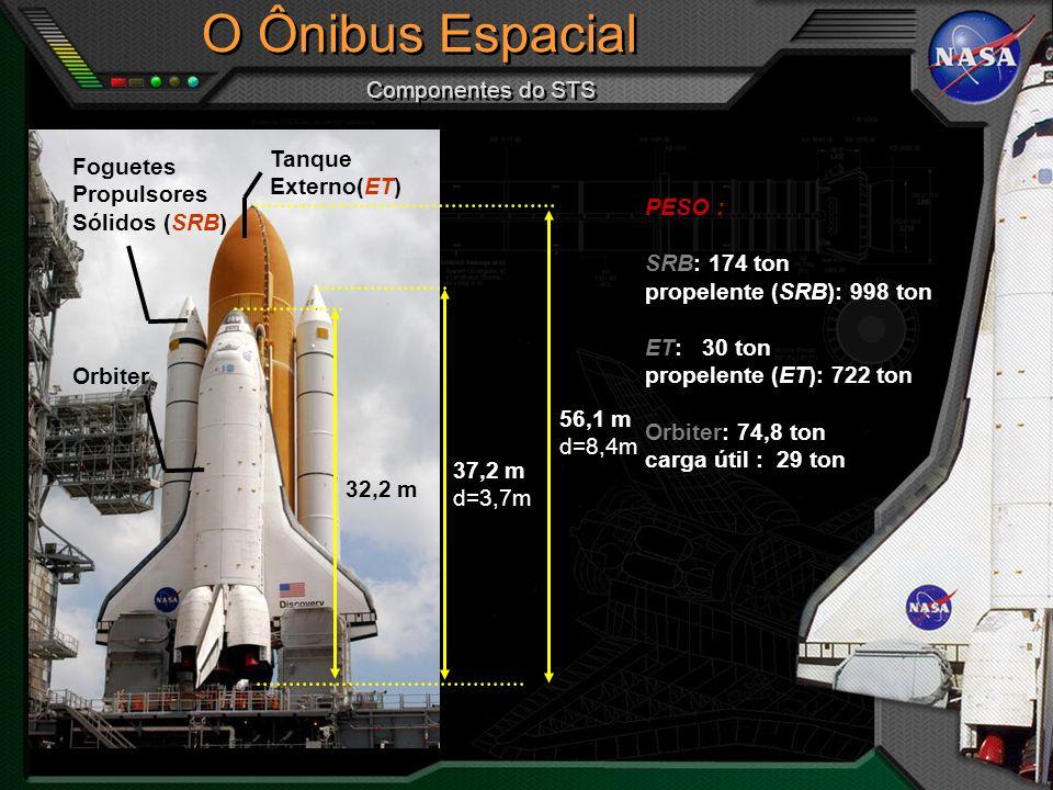STS 114 – Return To Flight Próxima Missão
