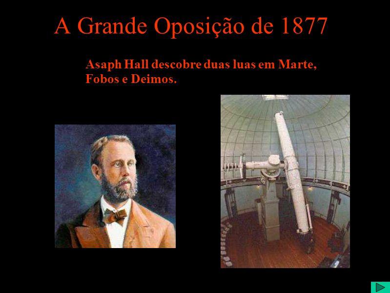 A Grande Oposição de 1877 Asaph Hall descobre duas luas em Marte, Fobos e Deimos.