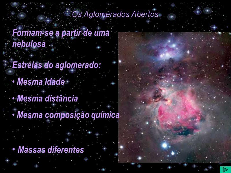 Os Aglomerados Abertos Formam-se a partir de uma nebulosa Estrelas do aglomerado: Mesma Idade Mesma distância Mesma composição química Massas diferent