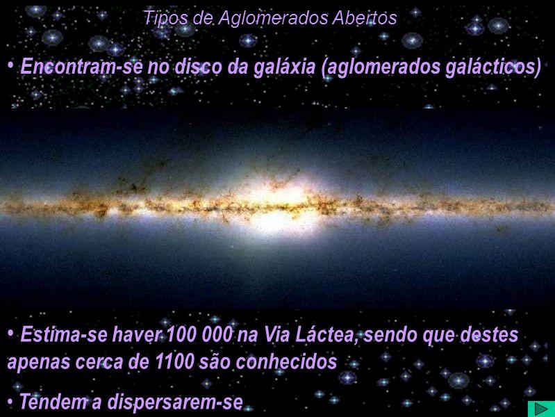 Tipos de Aglomerados Abertos Encontram-se no disco da galáxia (aglomerados galácticos) Estima-se haver 100 000 na Via Láctea, sendo que destes apenas