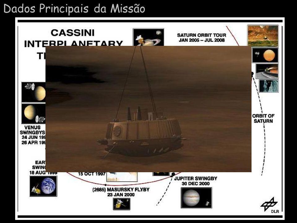Parceria Comentário: A Cassini teve como parceiros a NASA, ESA, ASI e algumas universidades da Europa e indústrias. Mais de 260 cientistas de 17 paíse