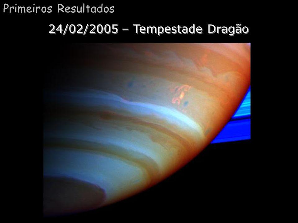Primeiros resultados retrato de Jupiter Comentário: foto de saturno tirada pela Cassini, tirada em 9/02/2004 e mostra o planeta. os seus anéis e um sa