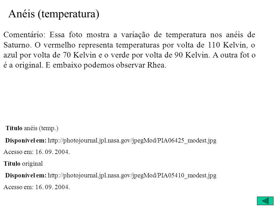 Primeiros Resultados 01/07/2004 – Anéis (temperatura)