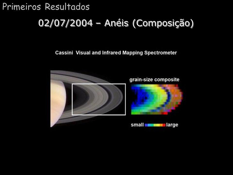 Anéis (temperatura) Comentário: Essa foto mostra a variação de temperatura nos anéis de Saturno. O vermelho representa temperaturas por volta de 110 K