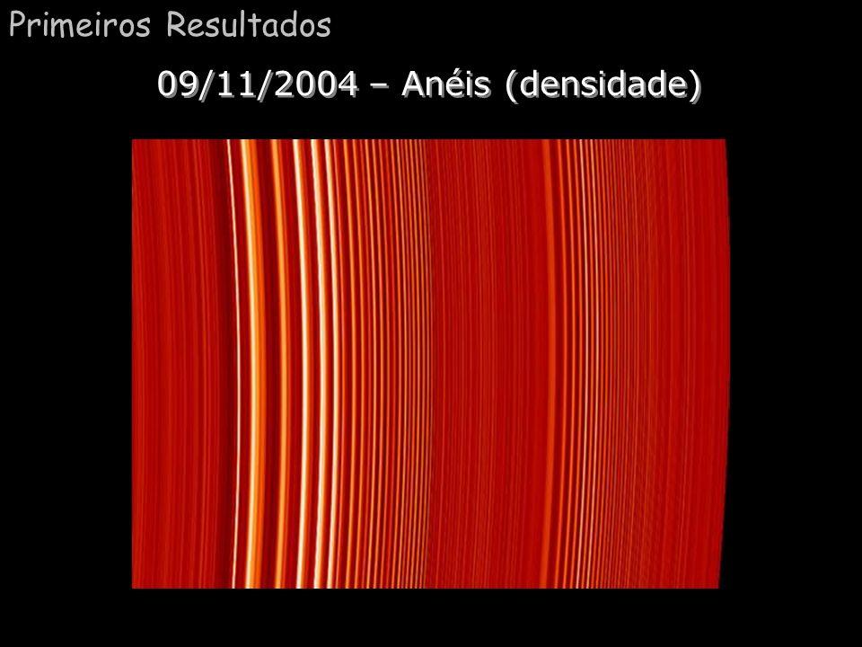 Anéis (densidade) Comentário:Essa é uma análise dos anéis de Saturno, em infravermelho e no visível. Com um espectrômero estudaram a composição, e vir