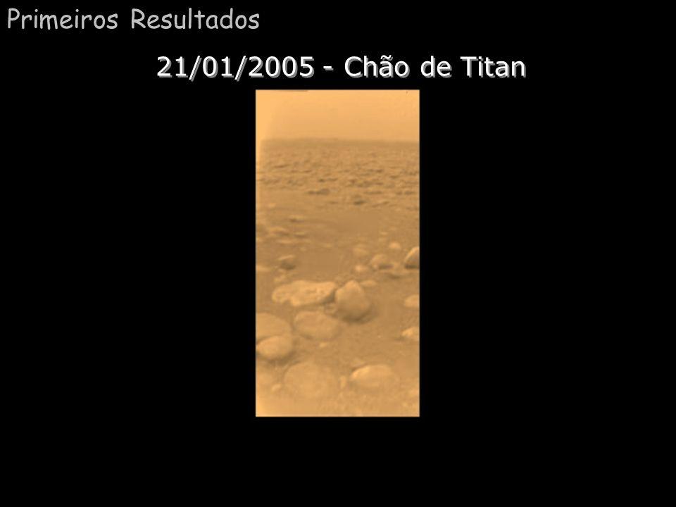 Primeiros Resultados 21/01/2005 - Cai a Huygens