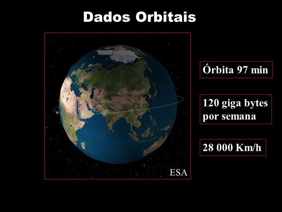 ESA 28 000 Km/h 120 giga bytes por semana Dados Orbitais Órbita 97 min
