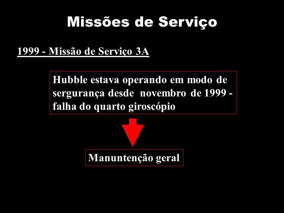 1999 - Missão de Serviço 3A Manuntenção geral Missões de Serviço Hubble estava operando em modo de sergurança desde novembro de 1999 - falha do quarto giroscópio