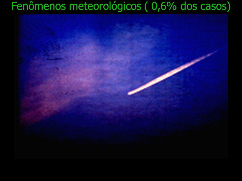 Fenômenos meteorológicos ( 0,6% dos casos)